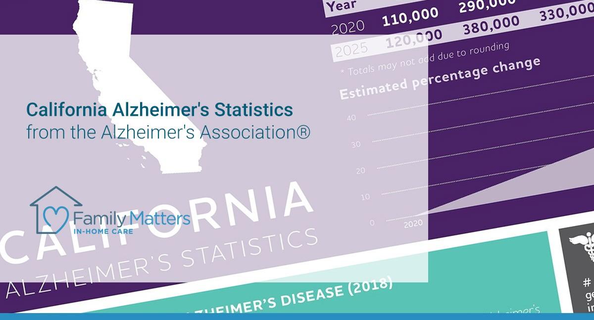 California Alzheimer's Statistics From The Alzheimer's Association®